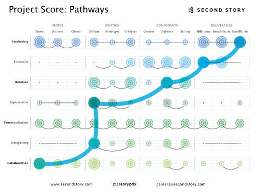 Project_score